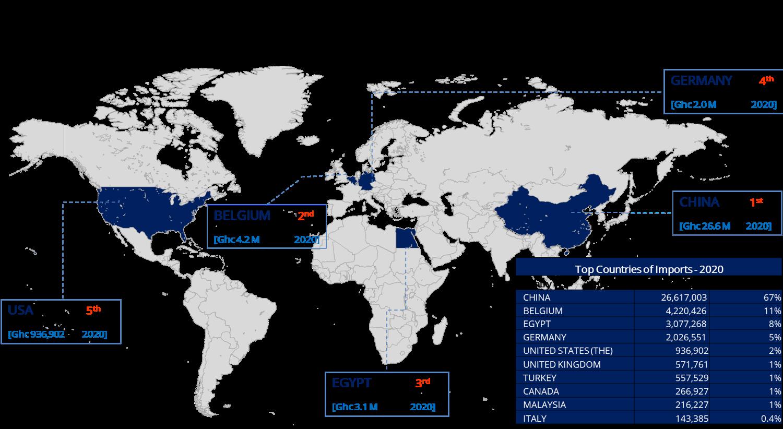 Global_Stats_Disposable_Diaper_Market_Firmus